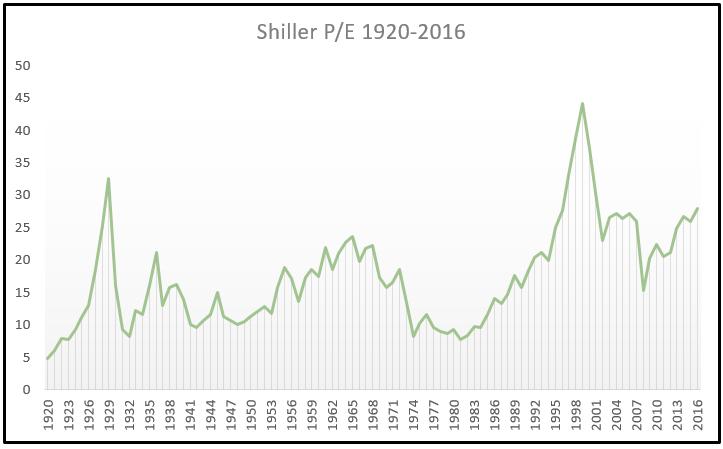Contrarian Index Investing