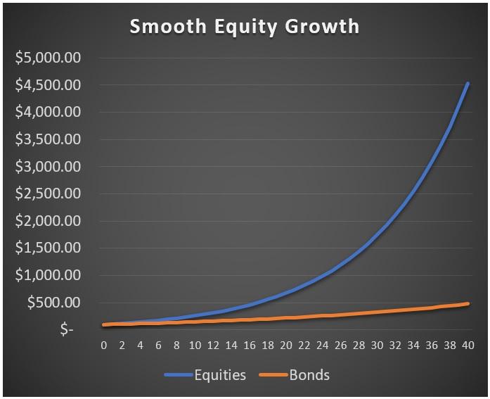Low-Stock-Volatility-Example