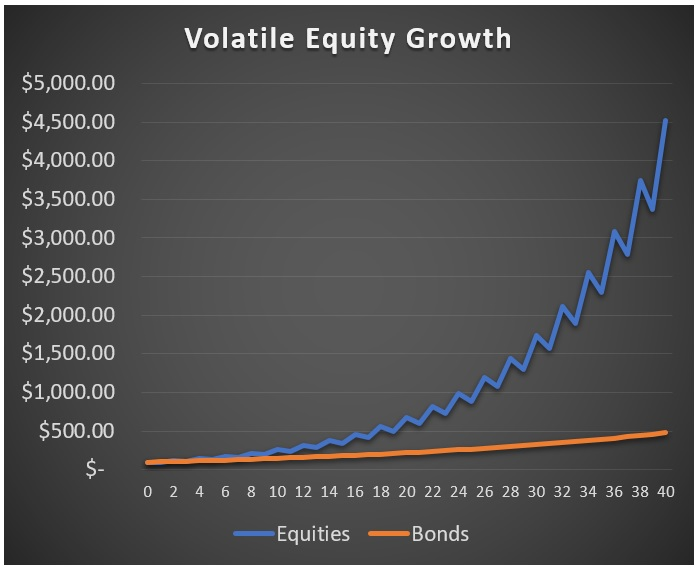 Medium-Stock-Volatility-Example