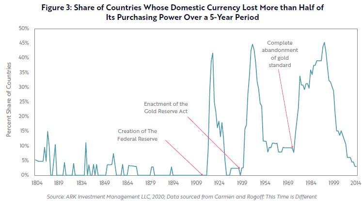 Currency Devaluation Monetary and Fiscal Policy Ark