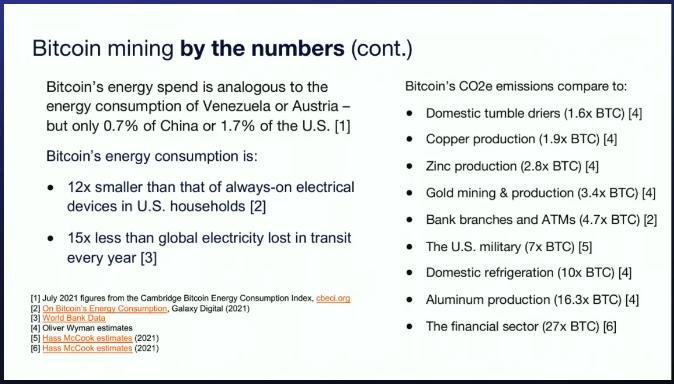 Bitcoin Energy Comparisons