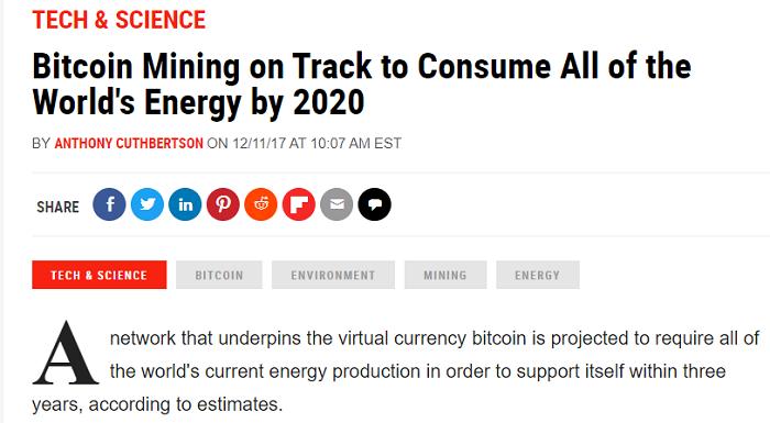 Bitcoin Energy Headline