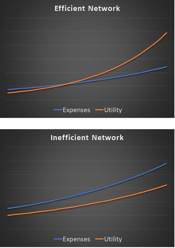 Bitcoin Energy Network Efficiency Example