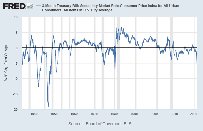 Bitcoin Energy T-bill Yields