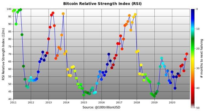 bitcoin-handel rsi bester etf broker 2021 bitcoin trader anmeldung