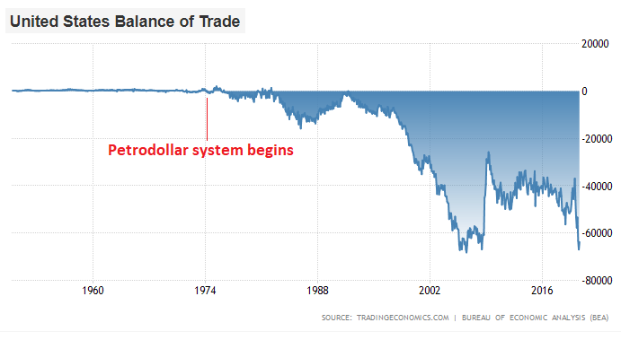 The Fraying of the US Global Currency Reserve System thumbnail