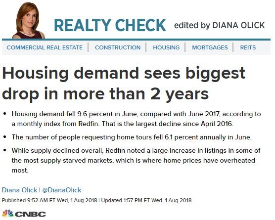 Housing Drop August 2018