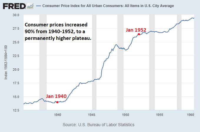 Inflationary Plateau