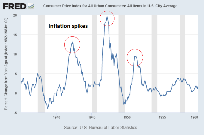 Transient Inflation