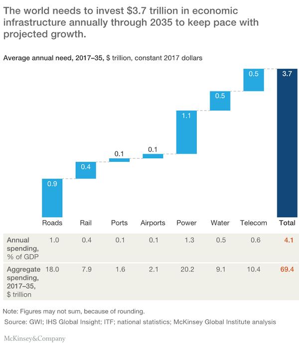 International Stocks Opportunity BIP