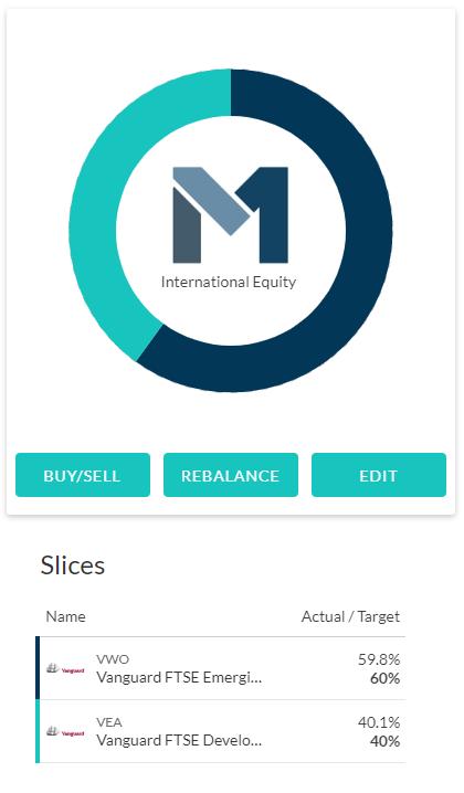 International Stocks: M1 ETF Portfolio