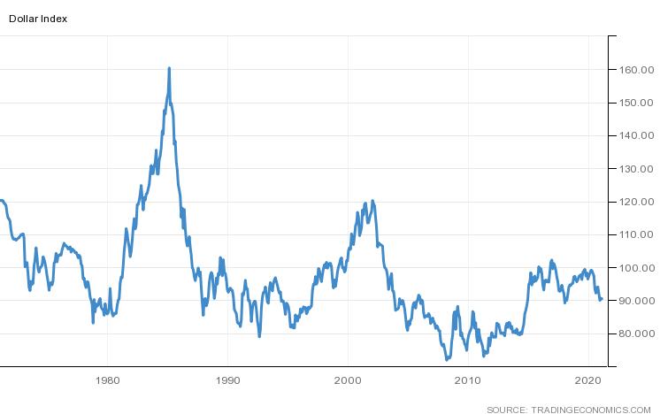 Japanification Yen Strengthening