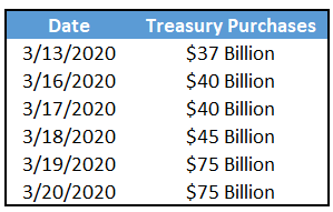 Fed QE 2020