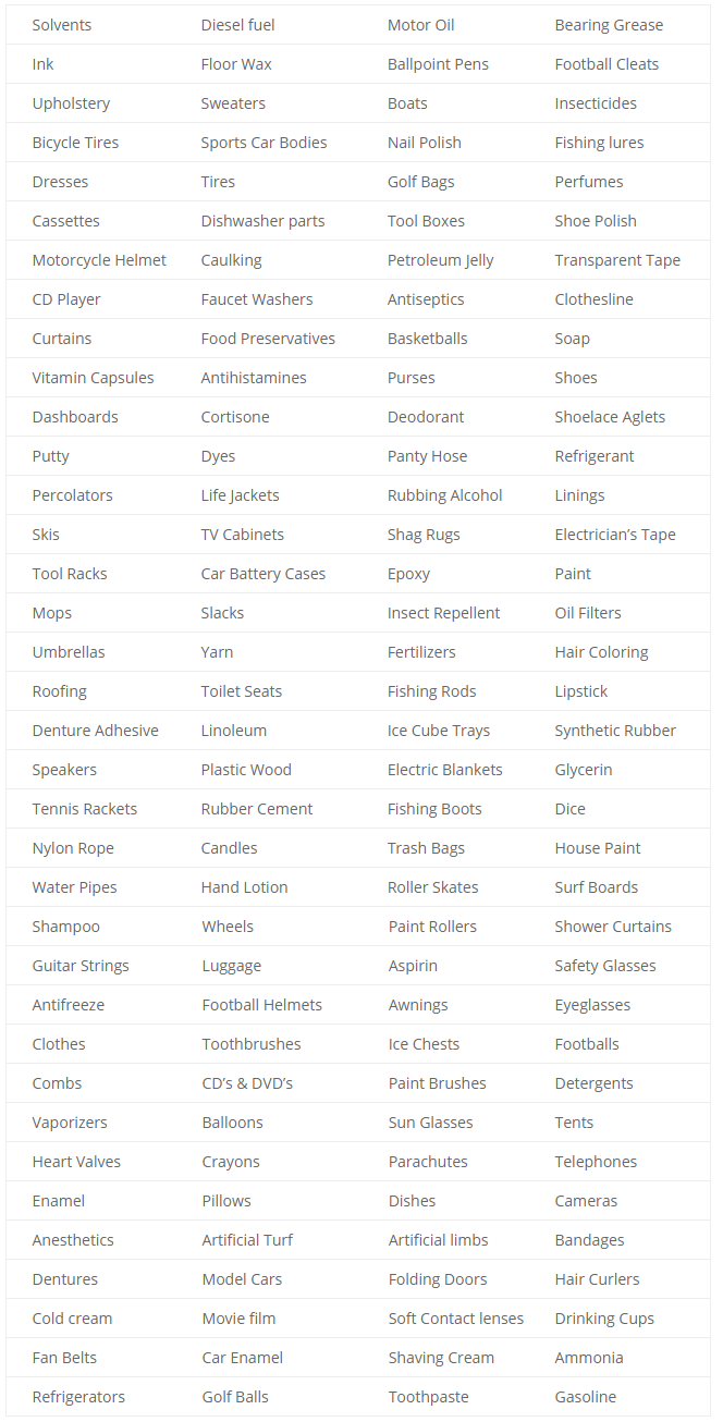 Oil and Gas Products List