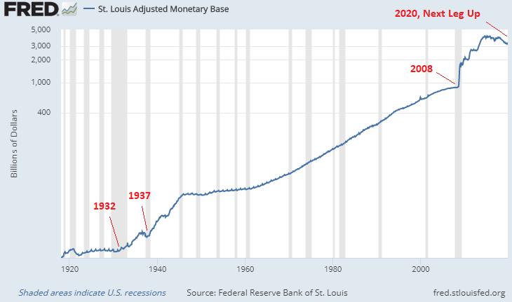 Money Base Labeled