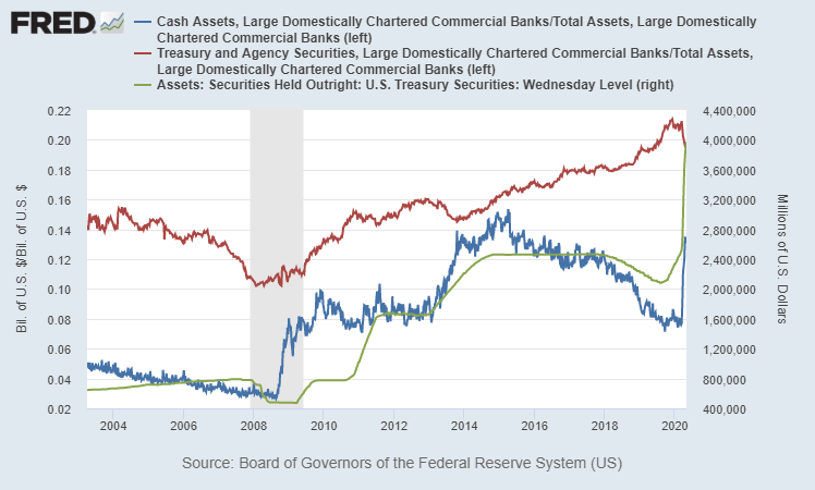 Federal Reserve Treasury Buying After Repo Spike