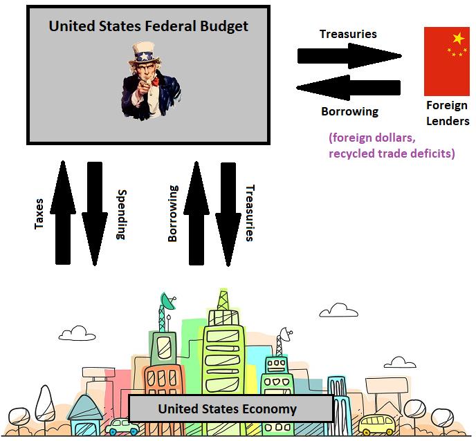 QE Example 2