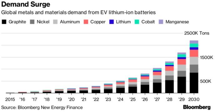 Rare Energy Metals for Renewable Energy